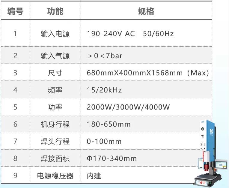 新品快讯|灵科 L3000 Pro 超声波塑焊机崭新登场
