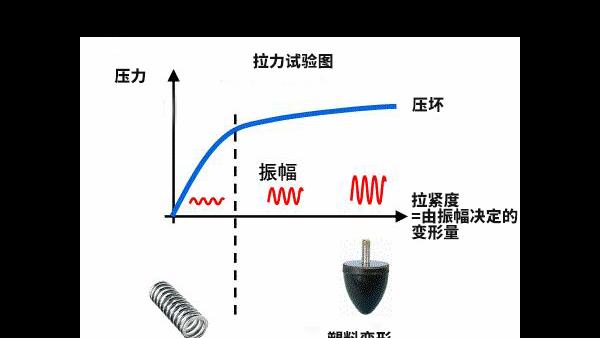 如何从超声波塑焊机方面对珠海超声波焊接质量进行提升(二)