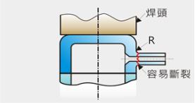 超声波焊接定制