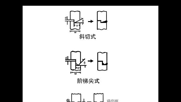 超声波导熔线设计不好,产品焊接气密性差