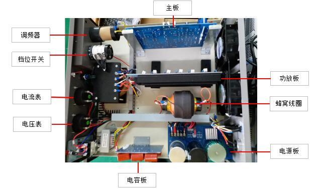 口罩机超声波系统电箱结构