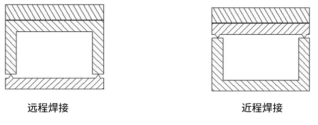 远程 近程焊接