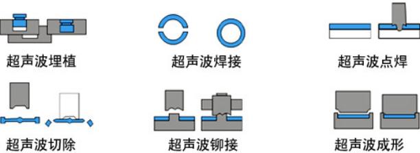 超声波常见焊接方式