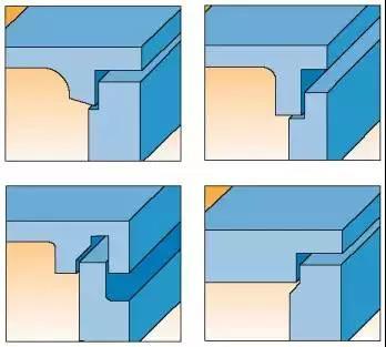 超声波焊接线设计