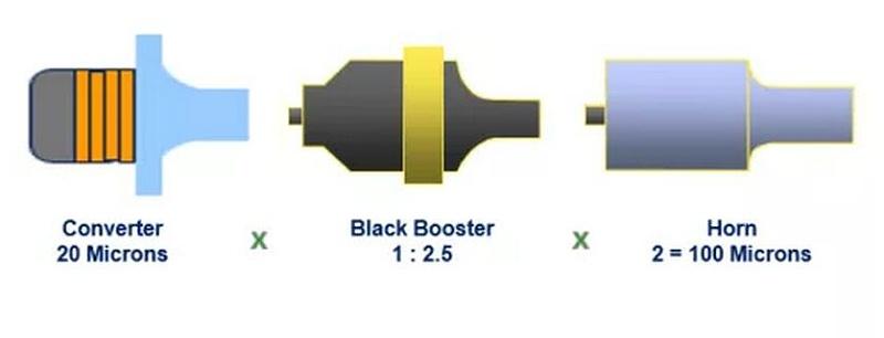 超声波焊头设计原理