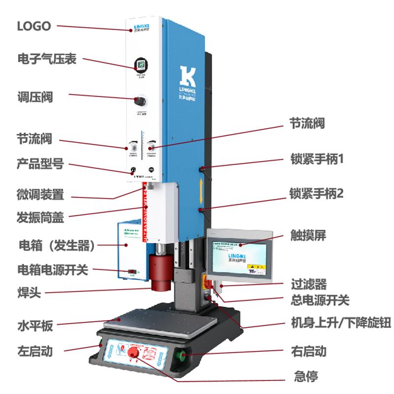 灵科超声波焊接机 L3000 Pro 示意图