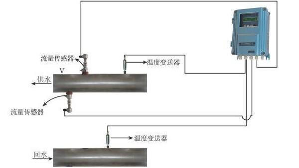 """东莞""""超声波焊接机""""焊接如何利用超声波热量计进行测算?"""