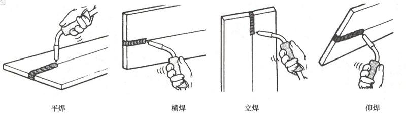 焊接的方式