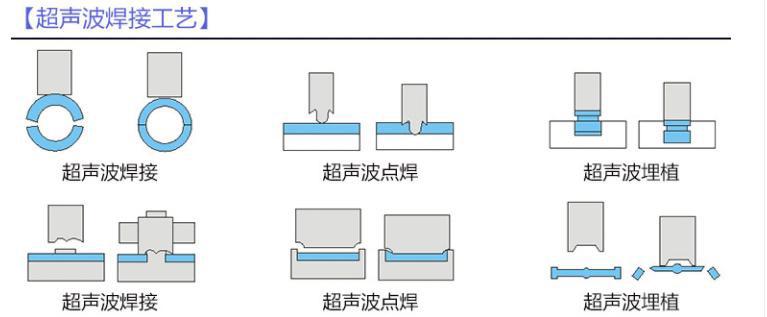 焊接工艺1