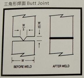 超声波焊线基本型 三角