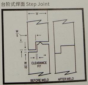 超声波焊线-台阶式