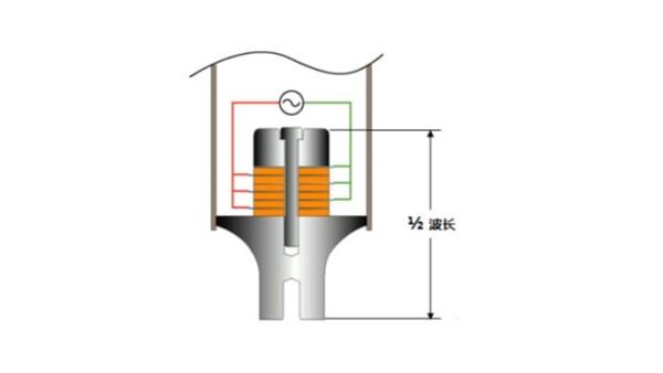 """""""超声波""""换能器损坏的主要因素"""