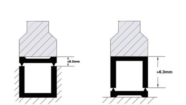 超声波焊接设计的关键条件